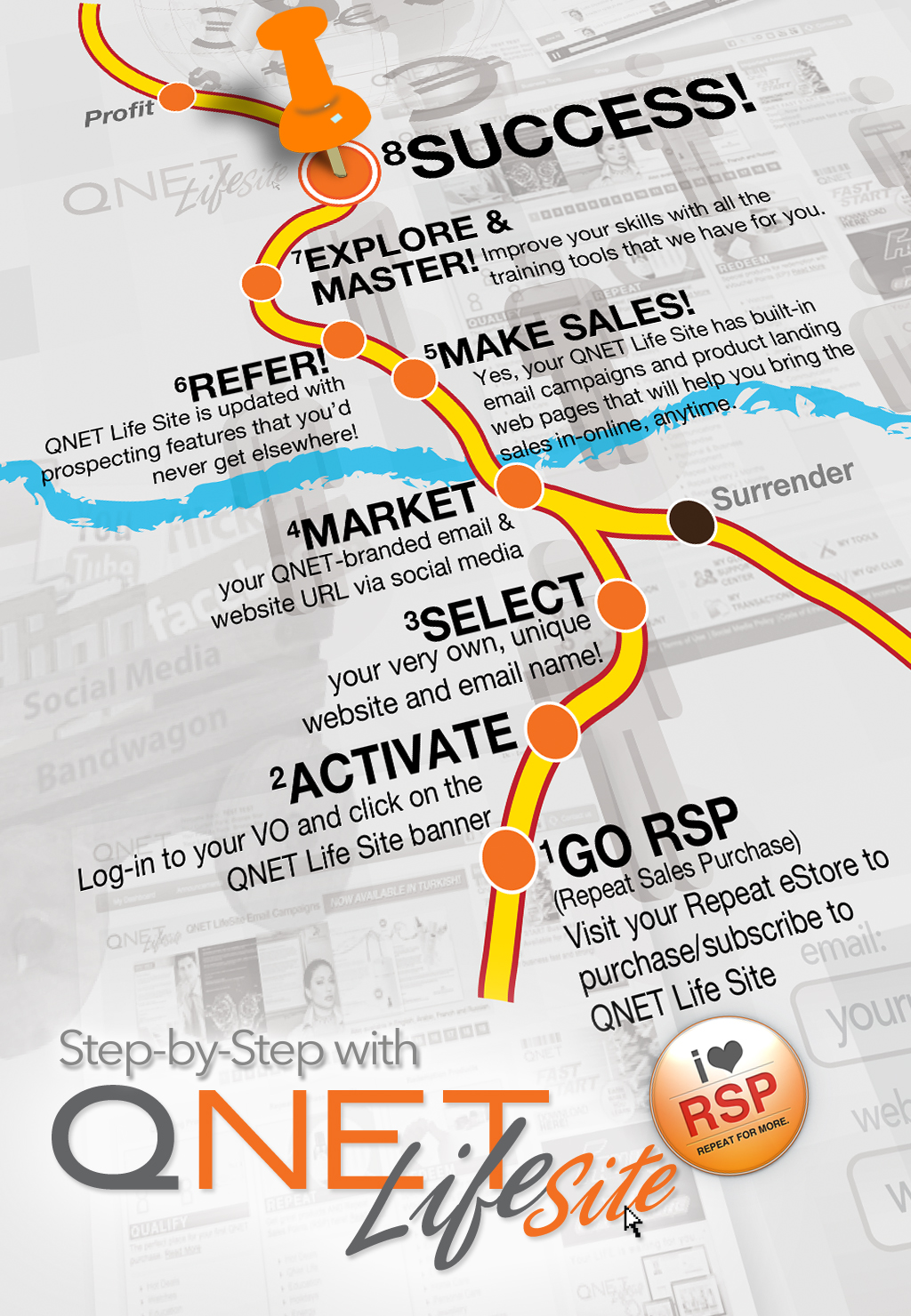 QNET.Life.Site.Infographic