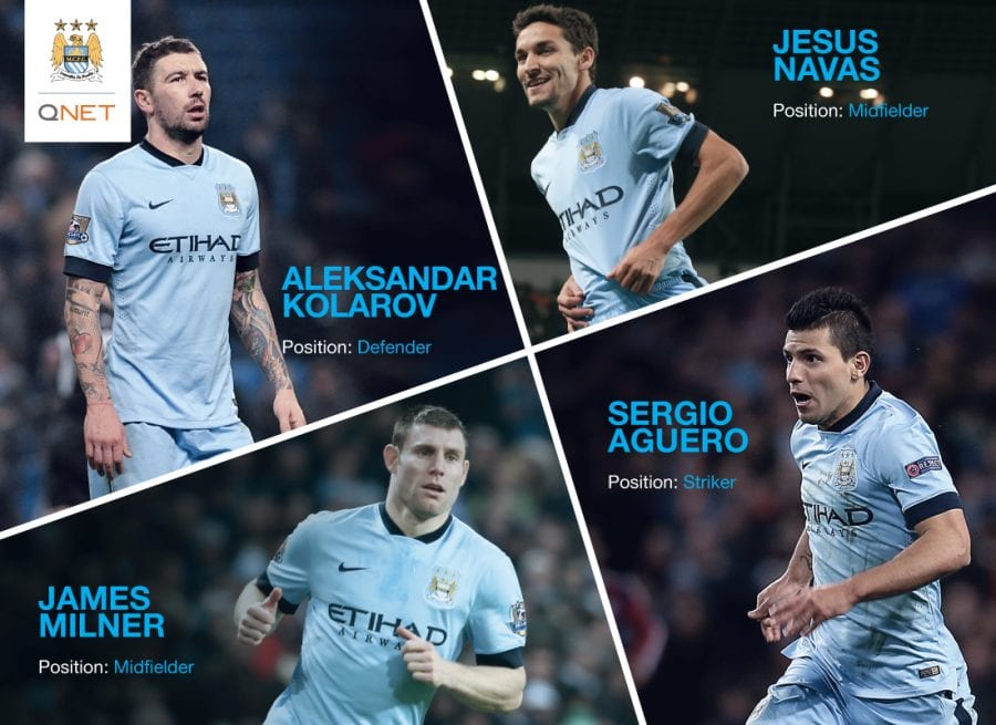 MCFC-Know-Your-Players-QNET-2015-March-P3